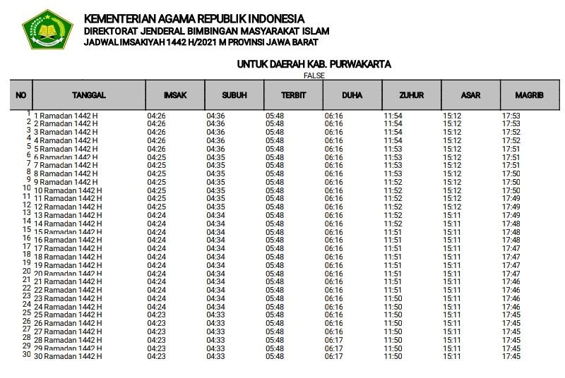 Jadwal Imsakiyah Ramadhan 2021 untuk Kabupaten Purwakarta Format Pdf