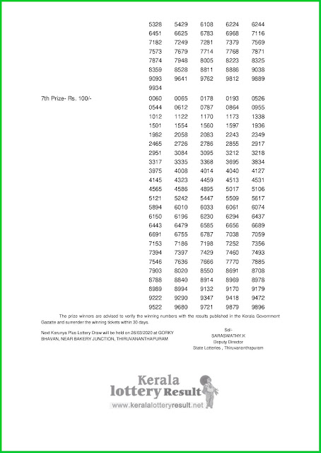 Kerala  Lottery Result 19-03-2020 Karunya Plus KN-308 (Kerala lottery result.net)-