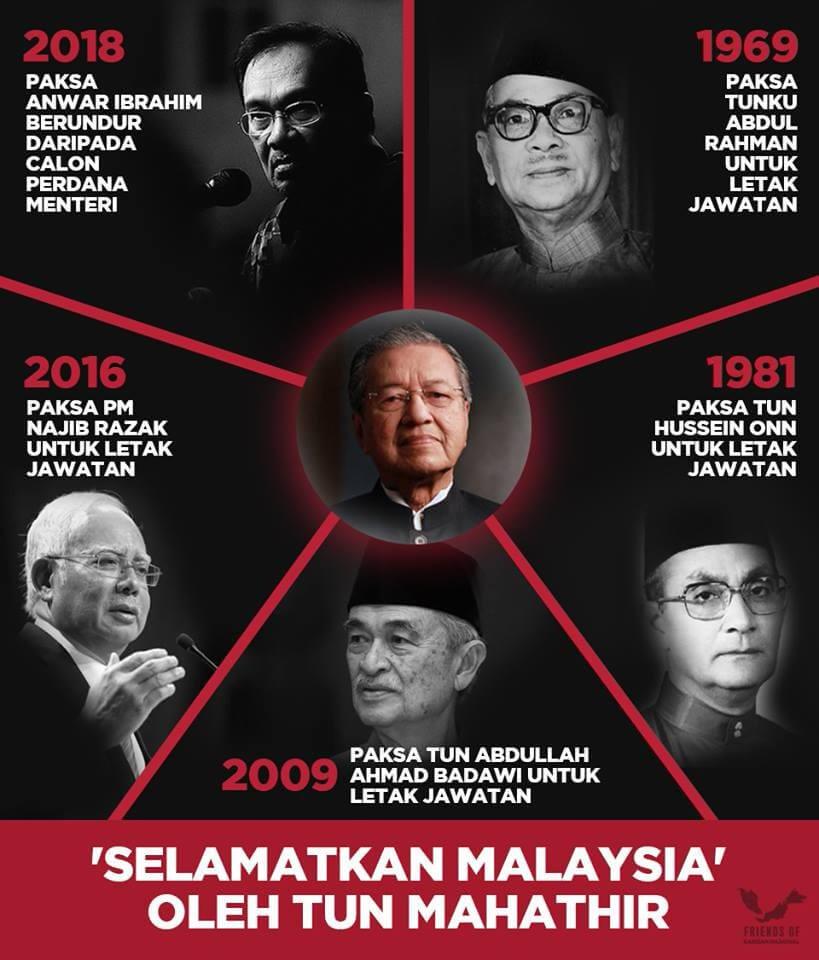 Perdana Menteri Baharu Malaysia 2020
