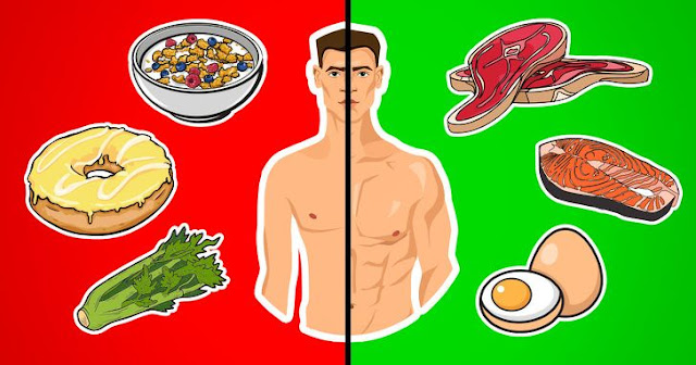 7 Foods To Eat To Quickly Gain Weight and Muscle