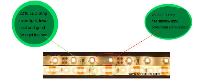 http://www.sunroleds.com/products/led-strips/3528-flexible-led-strip/