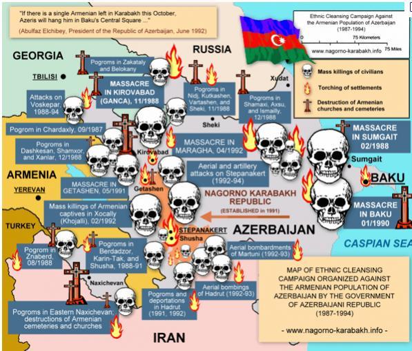 Azerbaiyán admitió que organizaron la matanza de Khojaly