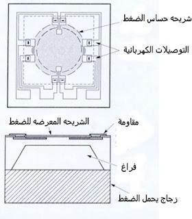 مكونات حساس الضغط المطلق في السيارة (MAP)