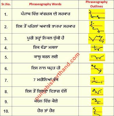29-july-2020-punjabi-shorthand-phraseography
