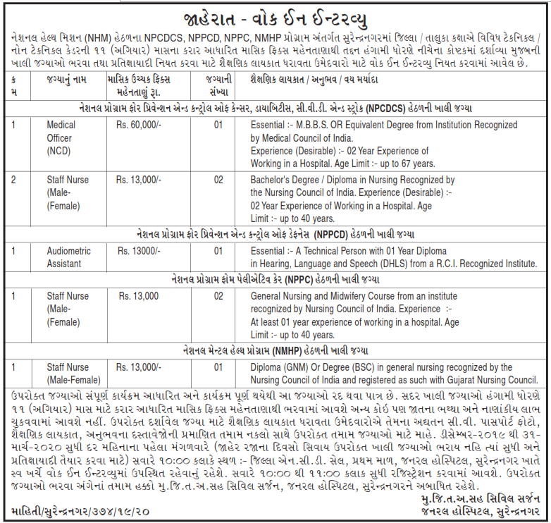 NHM Recruitment for Various Posts 2019