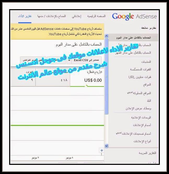 تقارير اداء الاعلانات فى موقعك من جوجل ادسنس