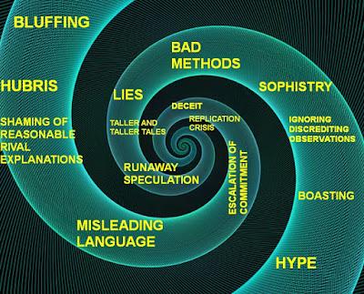 failing scientifc theory