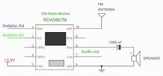 Rangkaian FM arduino