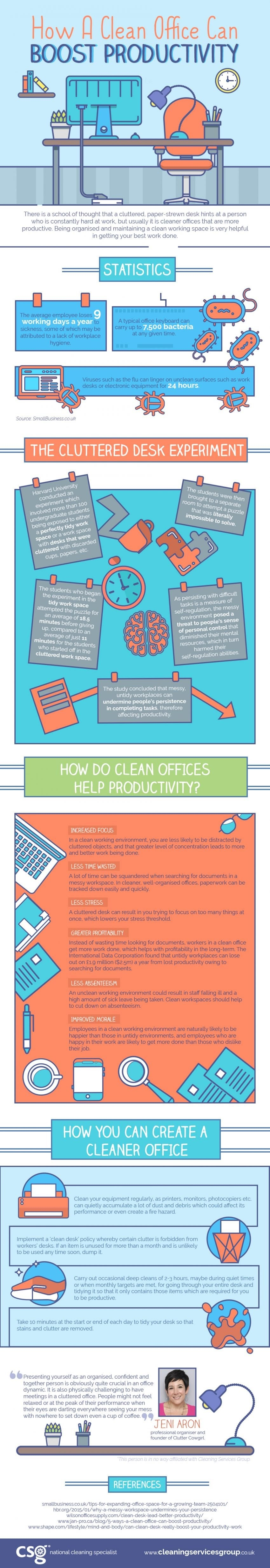 How a Clean Office Can Boost Productivity - #infographic