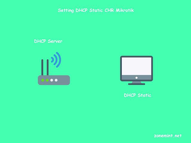 Cara konfigurasi DHCP Static di CHR Lengkap