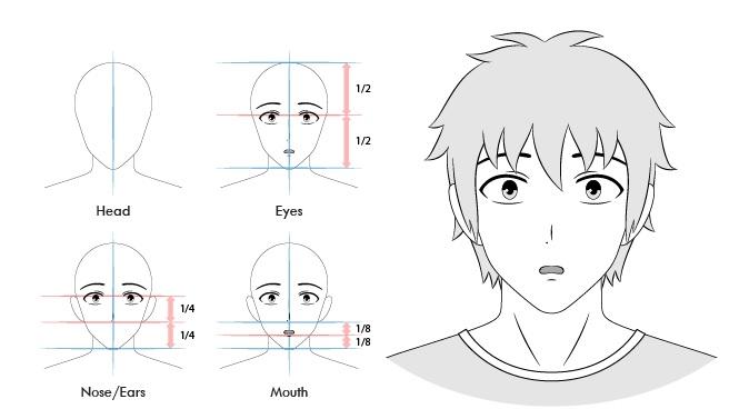 Laki-laki anime ekspresi wajah takut