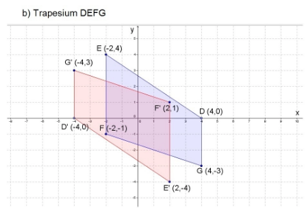 trapesium defg
