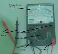 Kalibrasi Ohm meter Analog