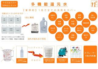 水質を変えて汚れを落とすという発想!多機能還元水の特徴