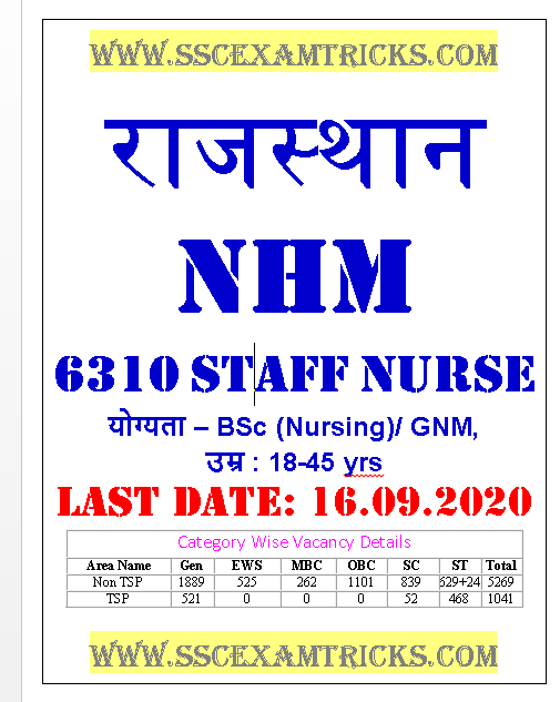 Rajasthan NHM Staff Nurse Recruitment