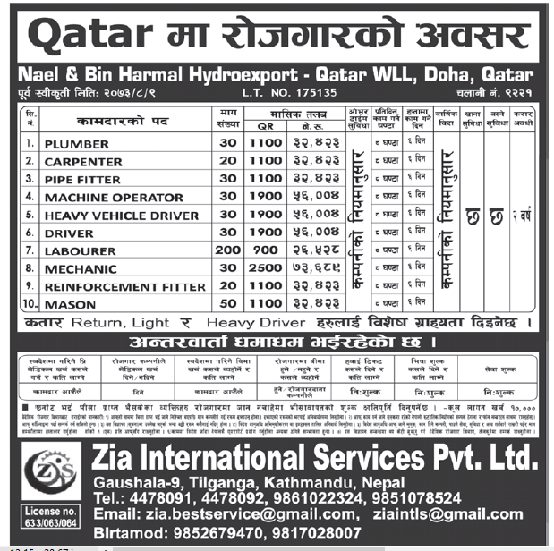 Jobs in Qatar for Nepali, Salary Rs 73,689