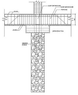 struktur-pondasi-sumuran.jpg