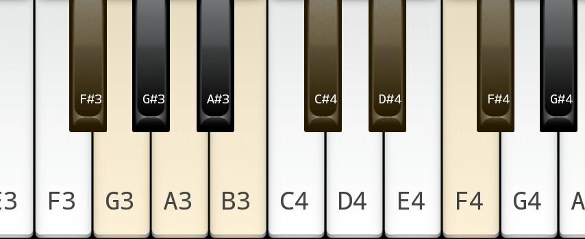 Neapolitan scale on key F# or G flat