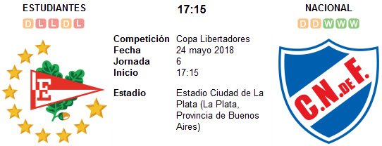 Estudiantes de La Plata vs Nacional en VIVO