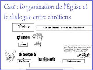 Caté : l'organisation de l'Eglise