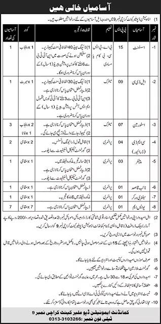 Pak Army Ammunition Depot Malir Cantt Karachi Jobs