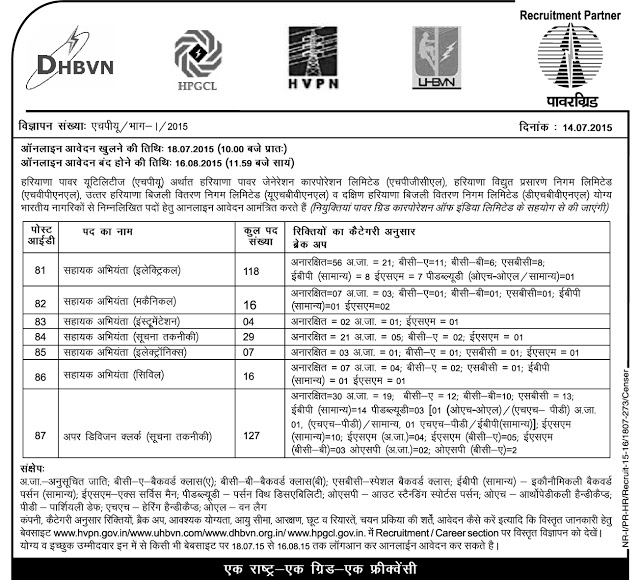 DHVBN Recruitment 2015