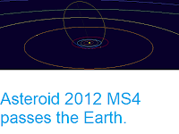 http://sciencythoughts.blogspot.com/2018/12/asteroid-2012-ms4-passes-earth.html