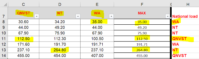 Excel 系列(二): Index Match