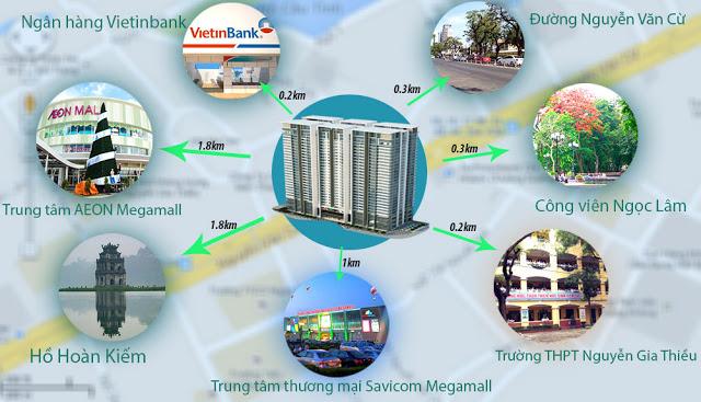 Liên kết vùng thuận lợi của chung cư One 18 Ngọc Lâm