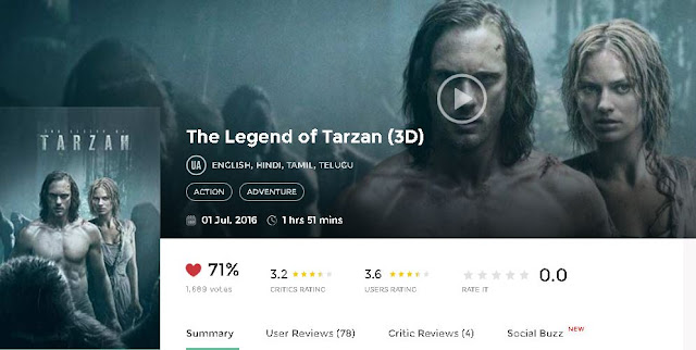 The Legend of Tarzan (2016) Hindi Dubbed Movie 700mb 300MB Download