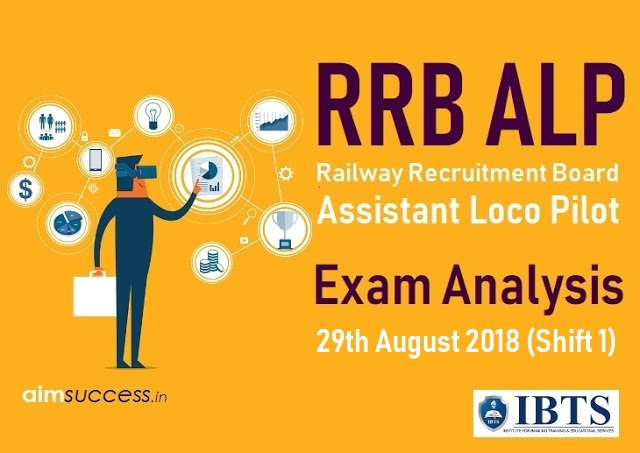 Railway RRB ALP Exam Analysis 29th August 2018 (Shift 1)