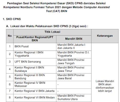 Jadwal Tes SKD CPNS dan Seleksi Kompetensi PPPK NonGuru Tahun 2021