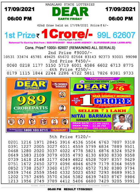 Nagaland State Lottery Result 17.9.2021