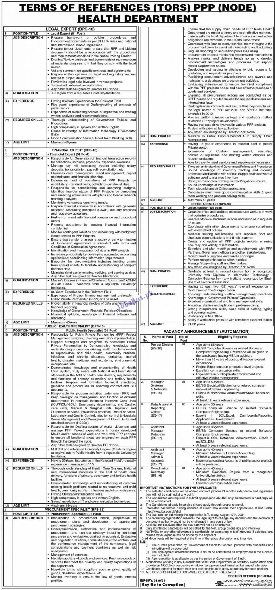 Health Department Sindh Jobs 2021 in Pakistan
