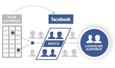Tận dụng công nghệ và Internet để tìm kiếm khách hàng