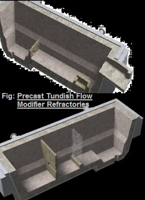 www.industry.guru - images of Tundish Flow Modifier Refractories