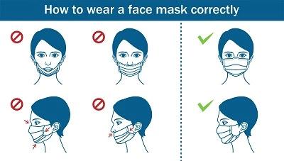 Proper way of wearing mask