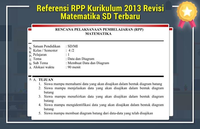 Referensi RPP Kurikulum 2013 Revisi Matematika SD Terbaru