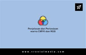 Pengertian, Fungsi dan Perbedaan kombinasi warna CMYK dan RGB Dalam Desain Grafis