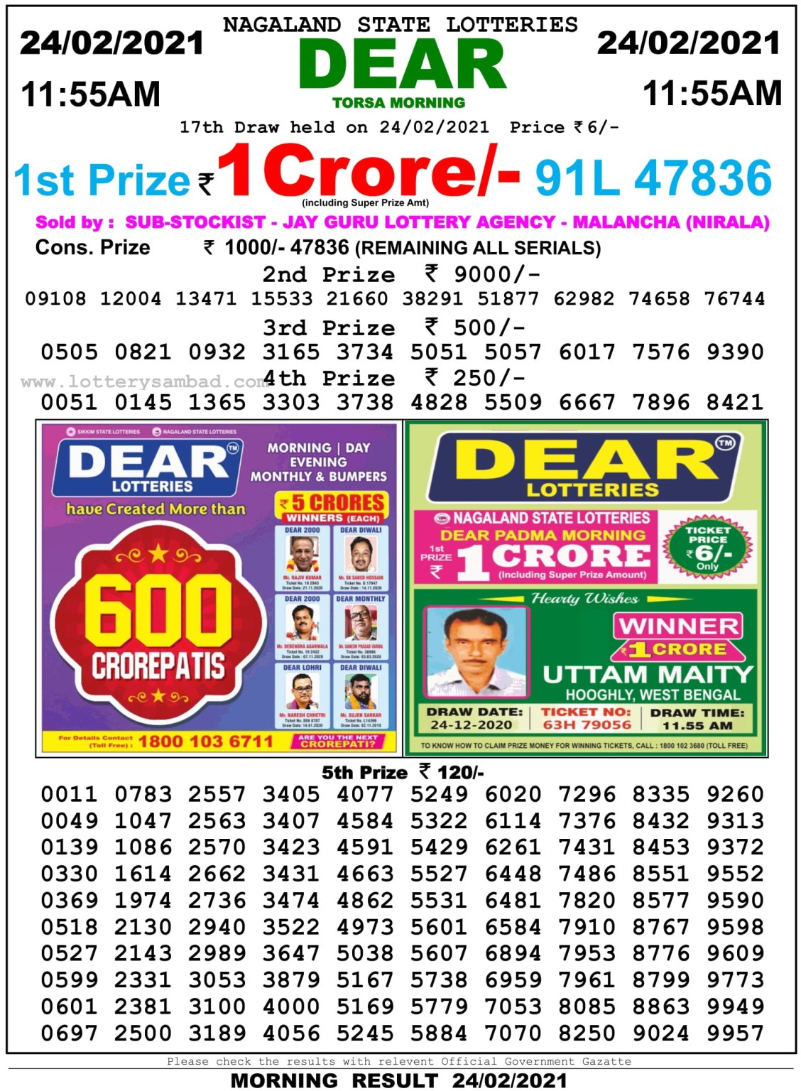 Nagaland state lottery result 24.02.2021