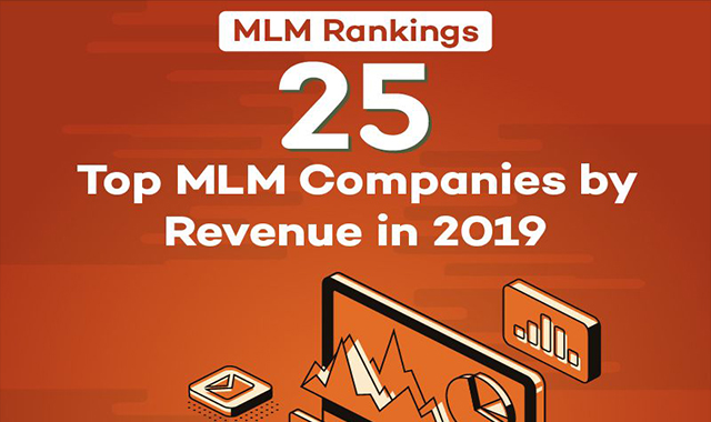 MLM Rankings for 2019