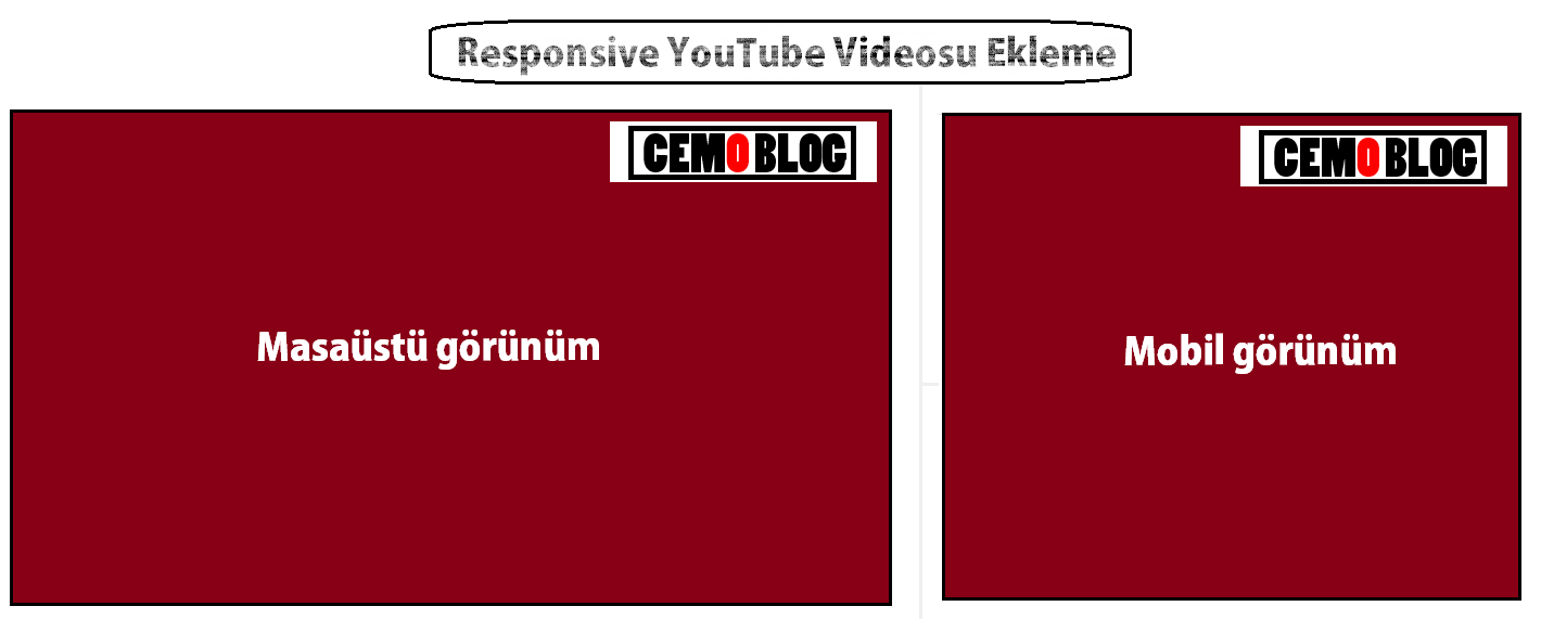 Responsive YouTube Videosu Ekleme