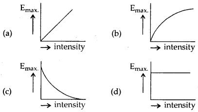 MCQ Questions for Class 12 Physics Chapter 11 Dual Nature of Radiation and Matter with answer