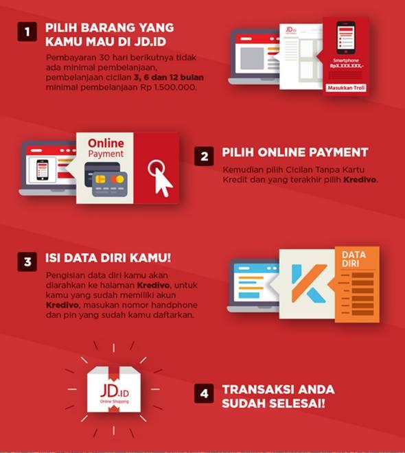 Belanja Di JD.ID, 2 Langkah Mudah Menyicil Tanpa Kartu Kredit 2.docx