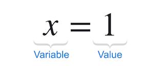 Cara Menghitung Persamaan Variabel Yang Benar