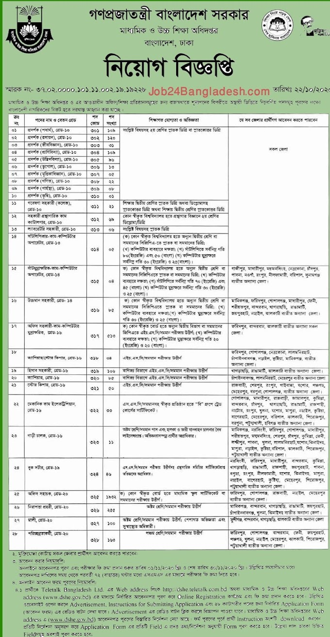 Secondary and Higher Secondary DSHE Recruitment 2020 | 4032 Posts
