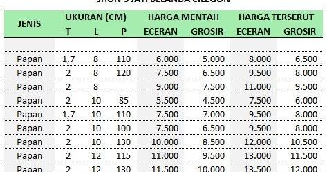 Jual Kayu Jati Belanda Pallet Kayu Kayu Bekas Palet Area Banten Jhon S Kayu Jati Belanda