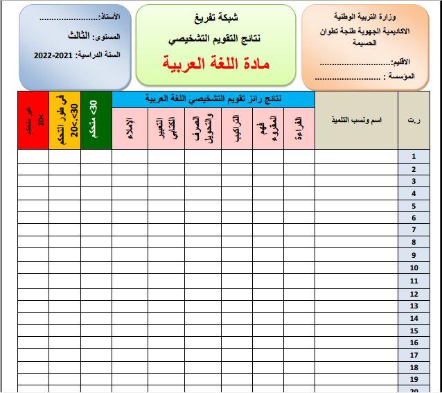 شبكة تفريغ نتائج التقويم التشخيصي اللغة العربية المستوى الثالث بصيغة Word