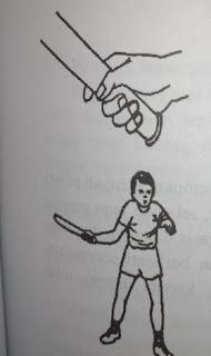 Teknik Dasar Memukul Bola : teknik, dasar, memukul, Pengertian, Teknik, Dasar, Permainan, Bakar, Lengkap