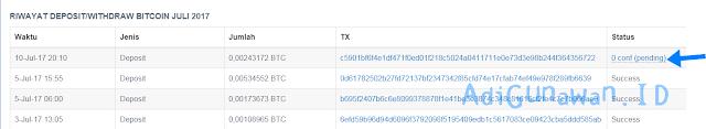 Bukti Payout bitcoin di OXBTC CloudHash
